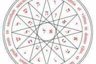 Potenziamento dell'Arcangelo Raffaele e del pentagramma degli Angeli dell'abbondanza 3