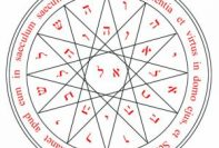The Magickal Talisman Empowerment 1