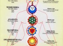 Attivazione di guarigione sui chakra 17