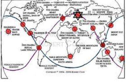 chakra della terra - Sacred Earth Chakras 1-2 e Master