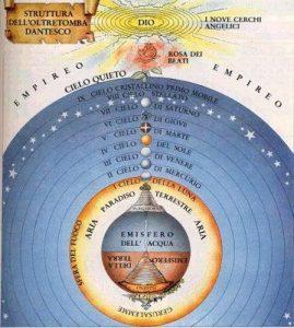 9 cori angelici 269x300 - Programma di lavoro spirituale con gli Angeli