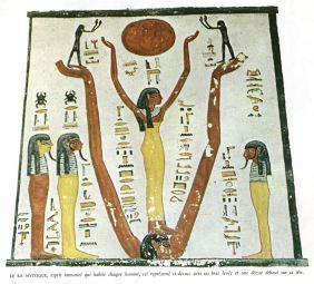 KA EGYPTE ANCIENNE  - Ka Shakti