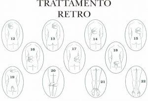 Trattamenti Reiki 5