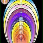 aura10 150x150 - Pheromone Sexual Essence Empowerment