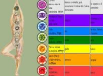 The Rainbow Light Healing System 1,2 18
