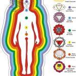corpo-energetico