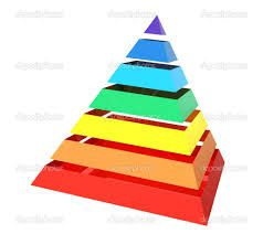 piramide arcobaleno - The Rainbow Light Healing System, level 4