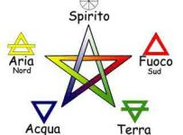 Pentagramma Elementi