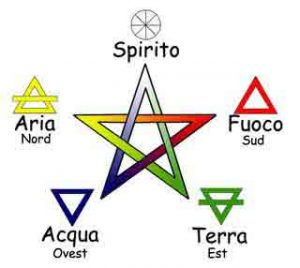 Pentagramma Elementi 300x268 - The Elemental Pentagram and Magic Circle Empowerments