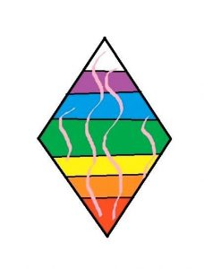 Earth Diamond Positive Vibration Empowerment 1